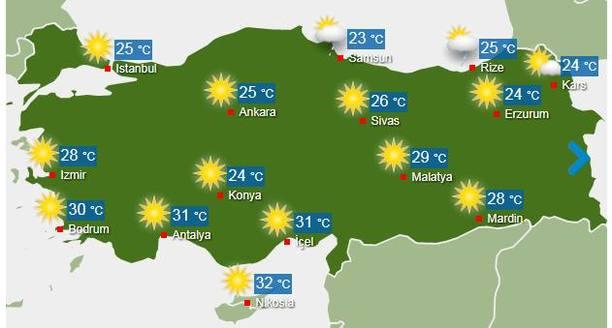 Wetter.Com Türkei