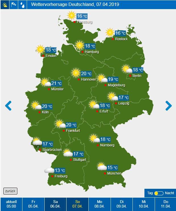 Wettervorhersage Wochenende
